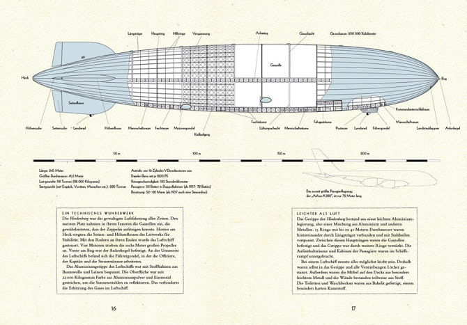 Blick ins Innere des Buchs und damit ins Innere des Zeppelins.